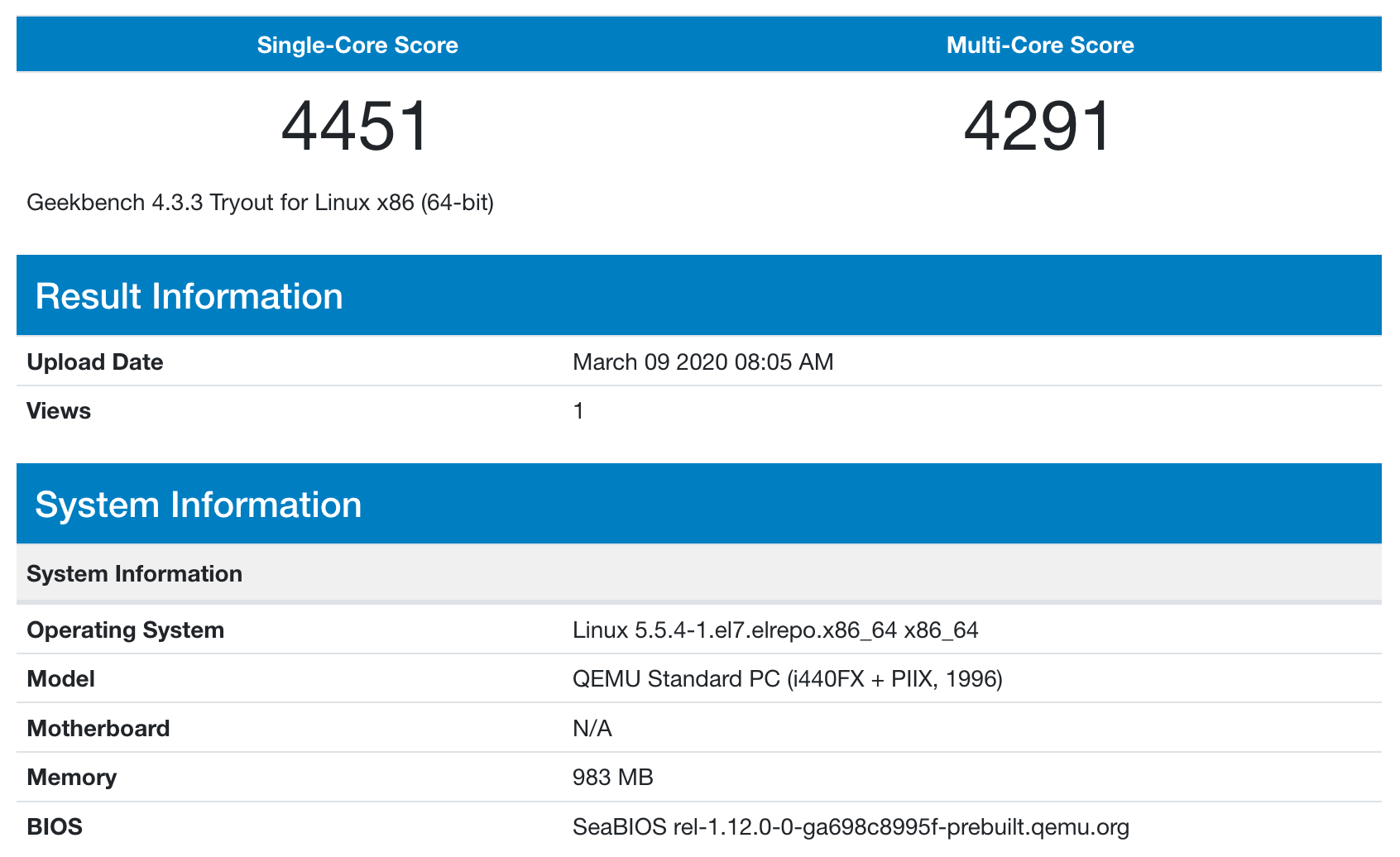 vultr, geekbench, 性能测试